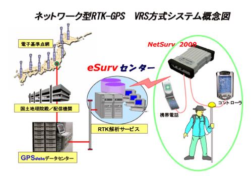 network_vrs_gainenzu